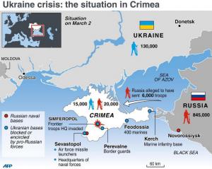 Ukraina och Ryssland
